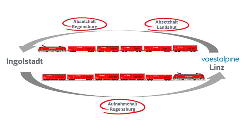 """Stahlharter Klimaschützer auf Schienen: Der neue """"Bayern-Shuttle"""" versorgt die Autoindustrie im Freistaat"""
