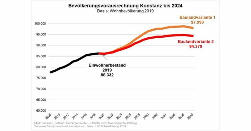 Prognose: Konstanz wird sich weiter vergrößern