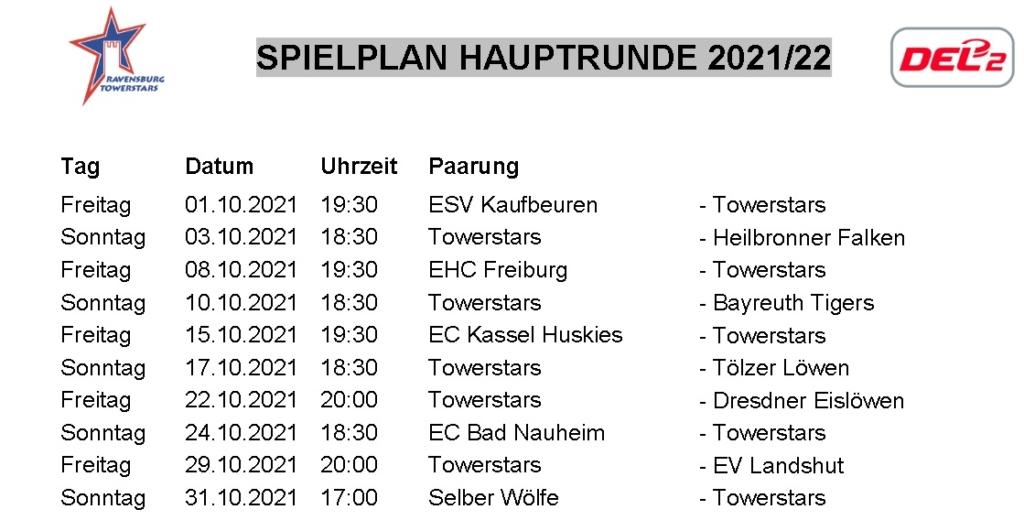 Die ersten Partien in der Übersicht: Die Ravensburg Towerstars sind zunächst in Kaufbeuren zu Gast.